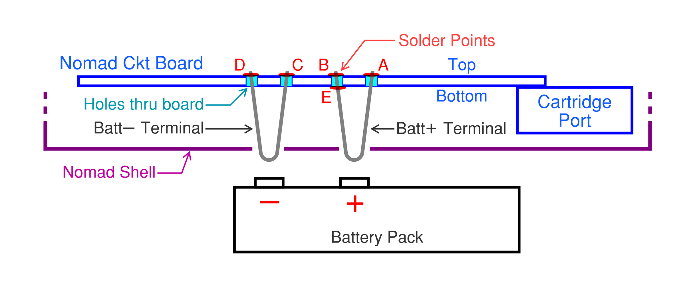Sega Nomad Internal Battery Mod Wr Labs Cell Led Driver Circuit Schematic Section View Of The Terminals Board