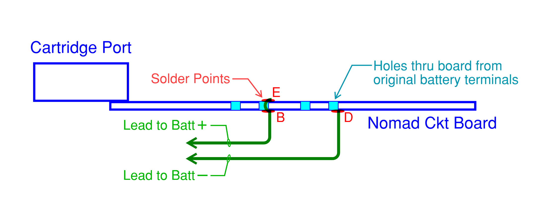 Diagram Also Battery Kill Switch Wiring Diagram Besides Kill Switch