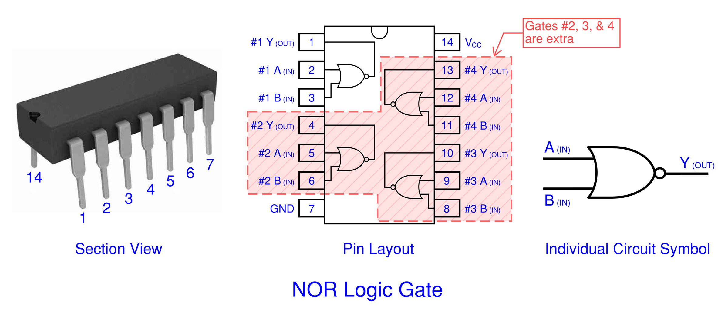 Sega Nomad Reset Button Mod Wr Labs Genesis Wiring Diagram This Design Only Needs One Gate But The Through Hole Style Chip I Could Find Is A 4 In 1 There Are Surface Mount Versions Available With Just