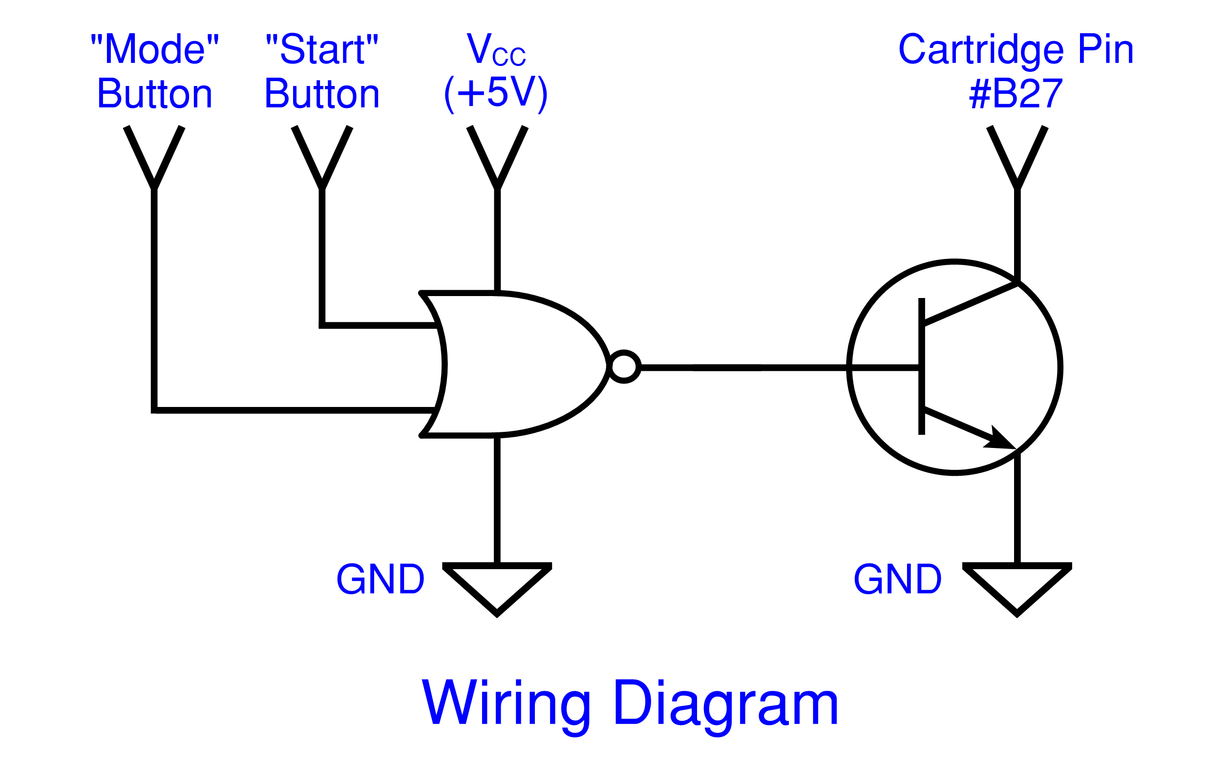 Sega Nomad Reset Button Mod Wr Labs Transistor Wire Diagram Note 1 The Nor Gate Still Requires Its Own Power Connection To Operate Vcc Gnd Consumption Is So Small Though That It Doesnt Have A