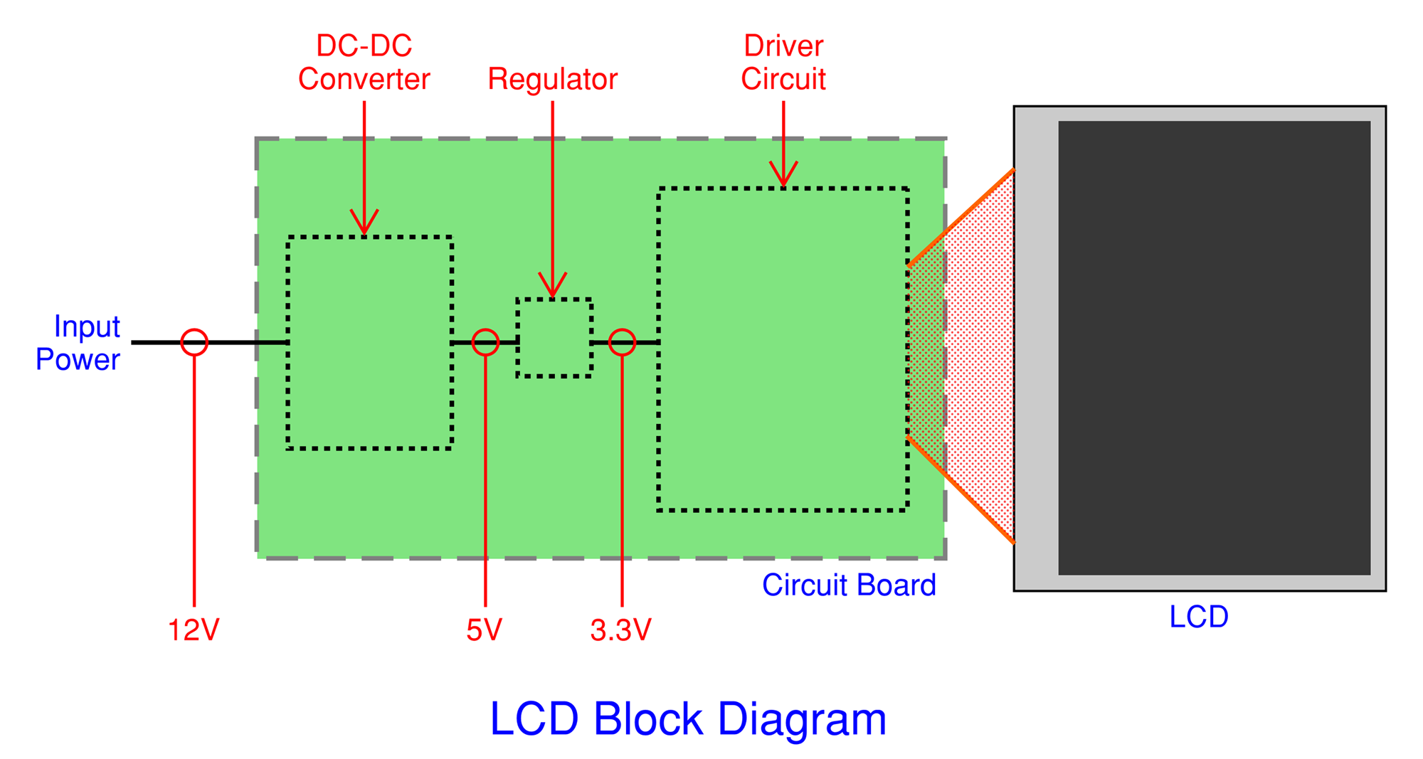 Circuit Explanation Of 5v Switching Regulator 1