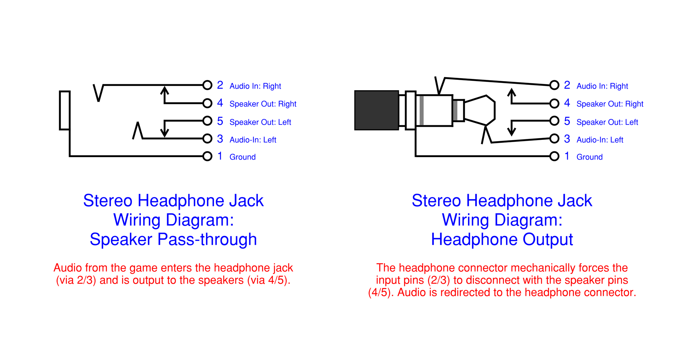 Oregon Trail Handheld Mod The Oregonboy Wr Labs Wiring 2 Speakers To Headphone Diagram When Theyre Wired Inline With A Speaker Inserting Removing Plug Will Physically Disconnect Reconnect And Thus External Audio